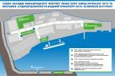 Програма заходів міжнародного форуму TRANS EXPO ODESA-MYKOLAIV 2019